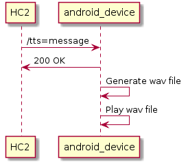 Using an android device as a text-to-speech engine