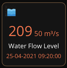 waterlevel4.png.68fabef4a9512b7cb3575454d2272463.png